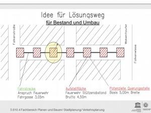 Schema der Straßeneinteilung